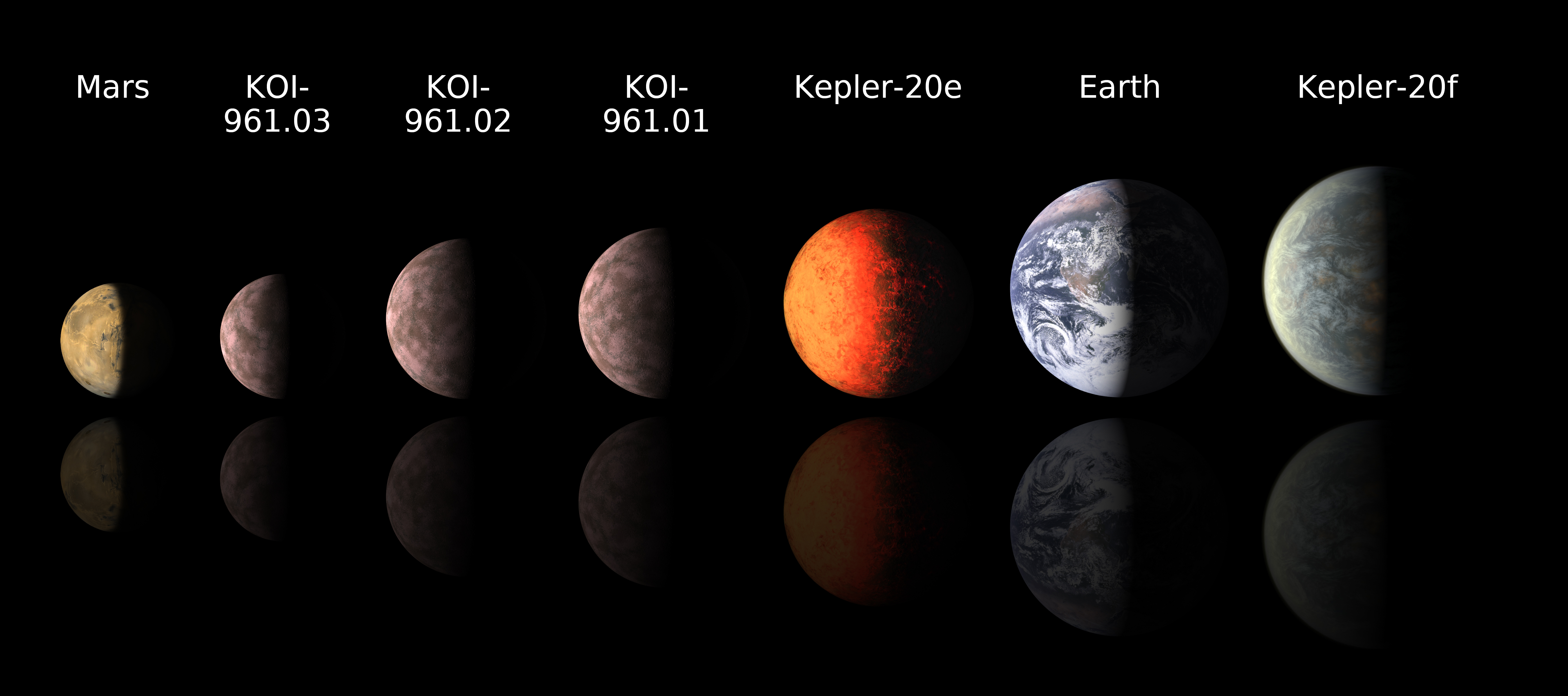 Kepler | Space oddities