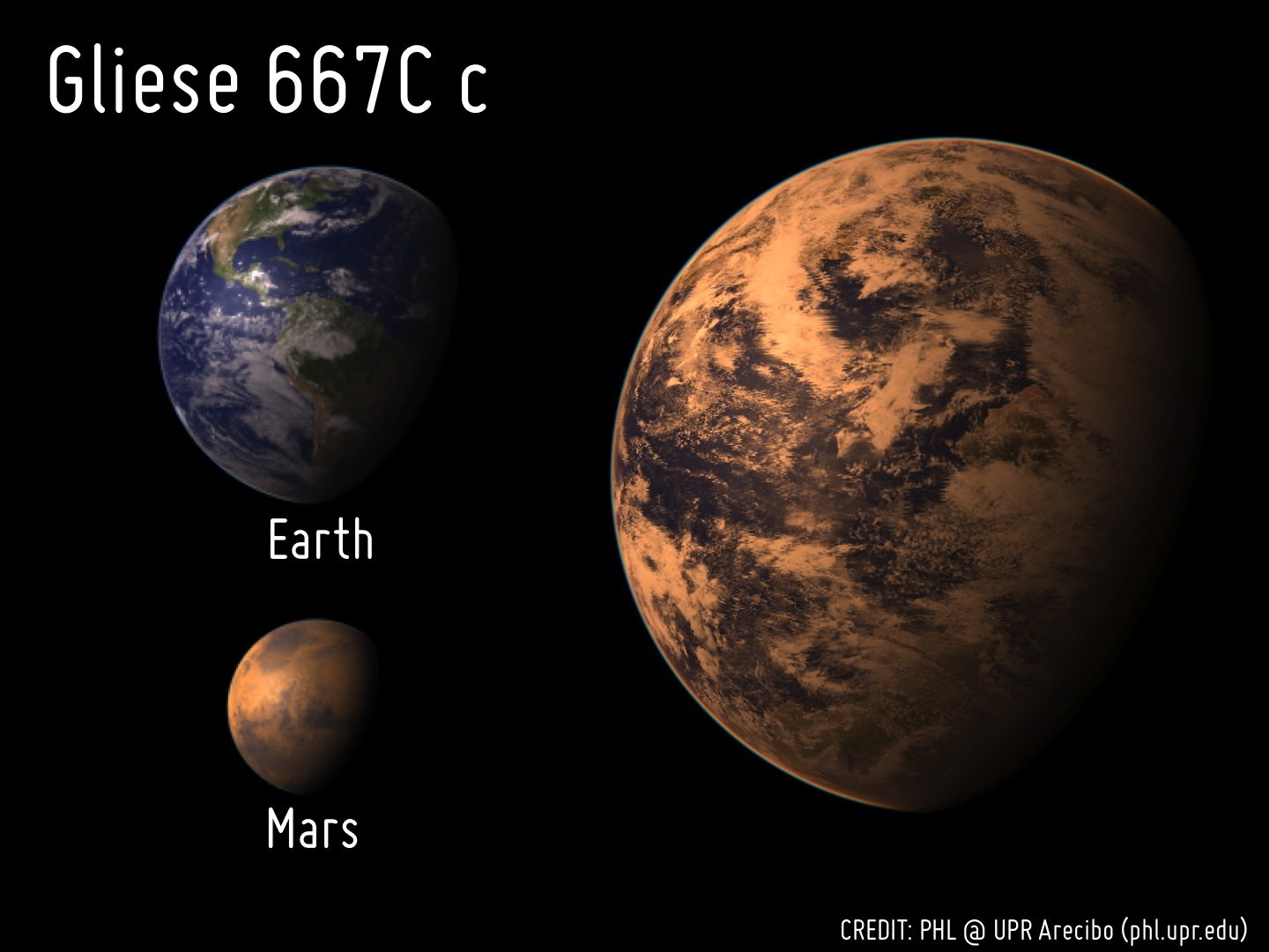 gliese 581g to earth comparison - photo #6